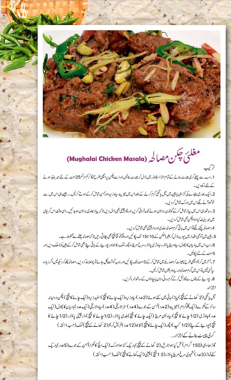 Name:  GK_recipes_Mughalai_Chicken_Masala_Women_urdu_magazine.jpg