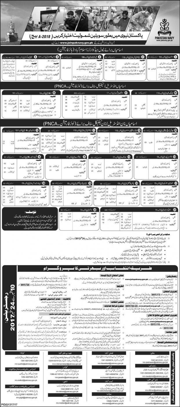 Name:  Pakistan-Navy-Jobs.jpg Views: 826 Size:  213.2 KB